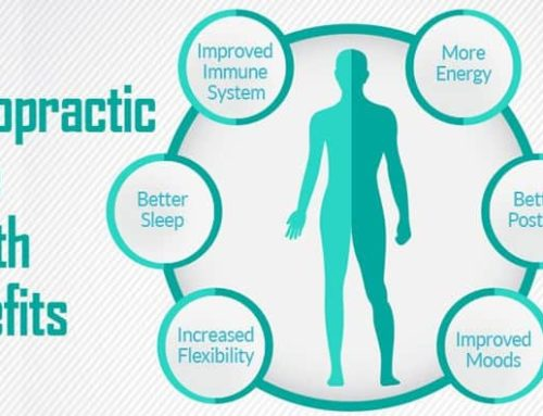 The Benefits of Chiropractic